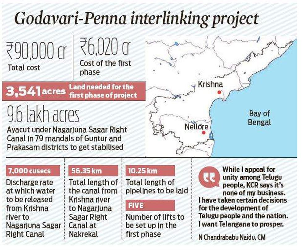 The Andhra Pradesh Chief Minister N  Chandrababu Naidu laid