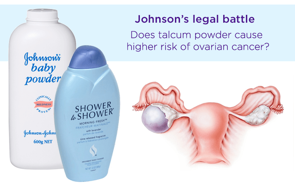 A Draft Assessment By Canada S Public Health Department Says Talcum Powder Is Harmful To The Lungs And Can Cause Ovarian Cancer