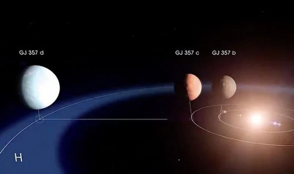 nasa planetary alignment 2019 - 980×580
