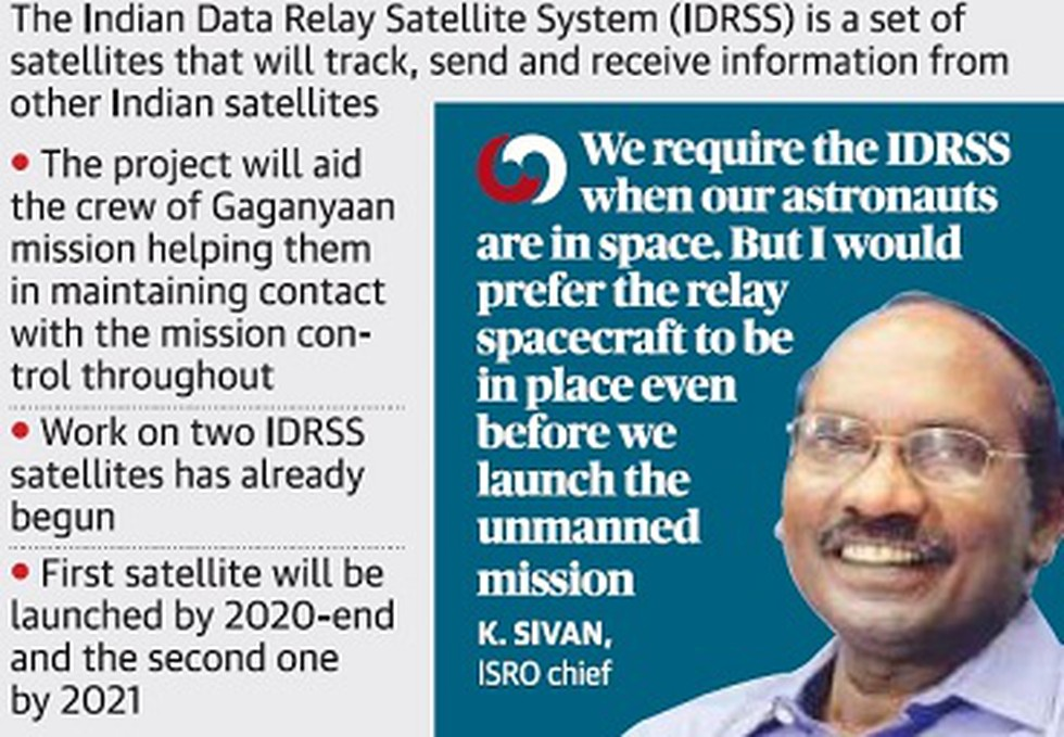 Image result for Indian Data Relay Satellite System
