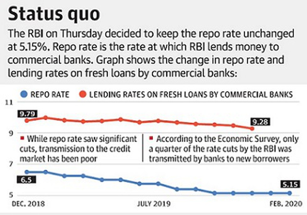 reserve bank of india monetary policy review
